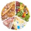 Proper Nutrition Promotes Eye Health